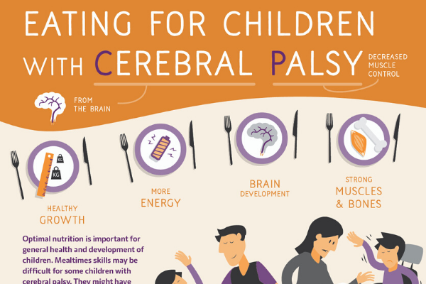 infographic eating for children with CP